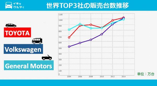 日本経済への影響は?